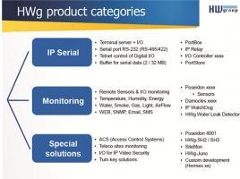 ENVIRONMENT MONITORING & IP Serial